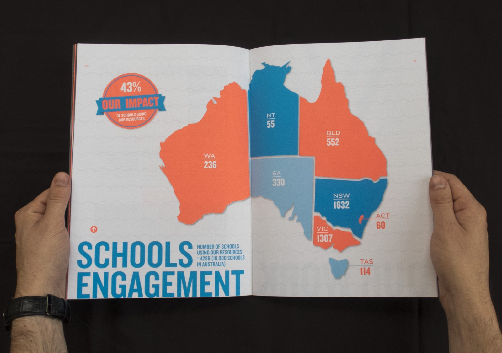 Cool Australia 2014 annual report cover schools engagement