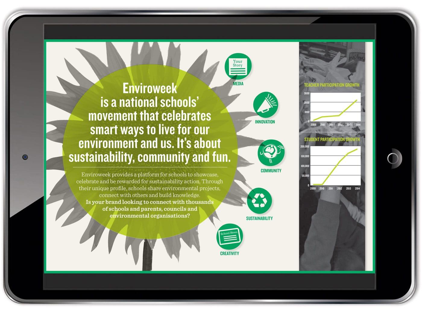 Enviroweek campaign design shown on ipad