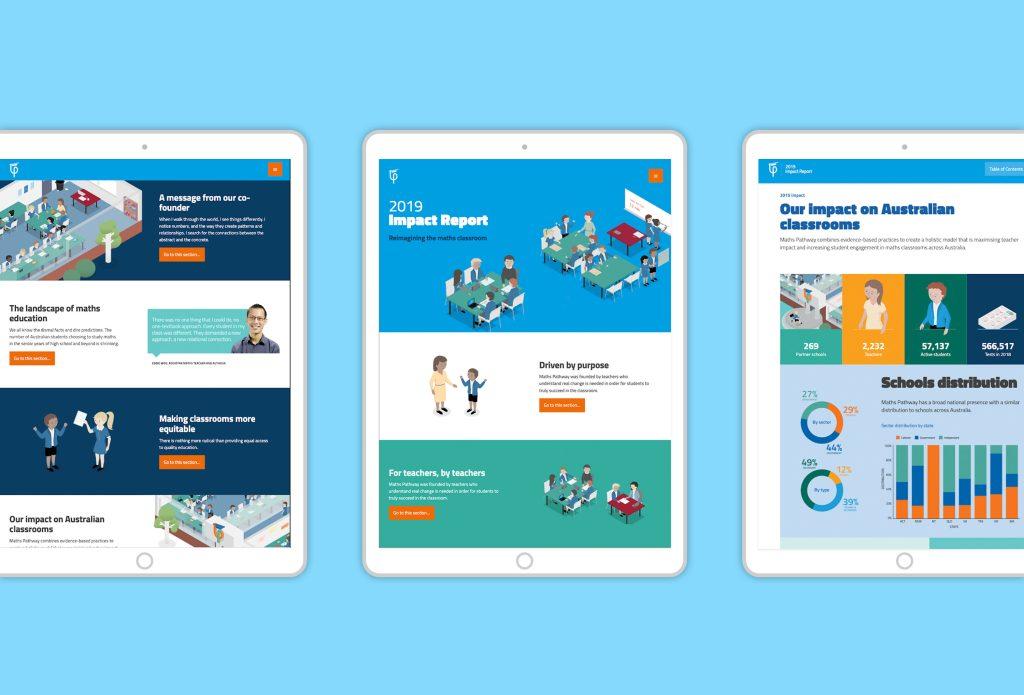 Three ipad screens showing Maths Pathway impact report