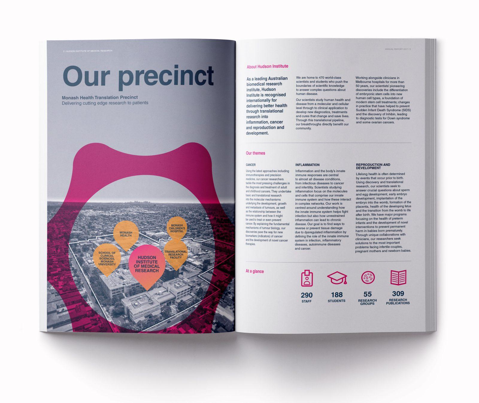 Hudson Institure annual report precinct spread